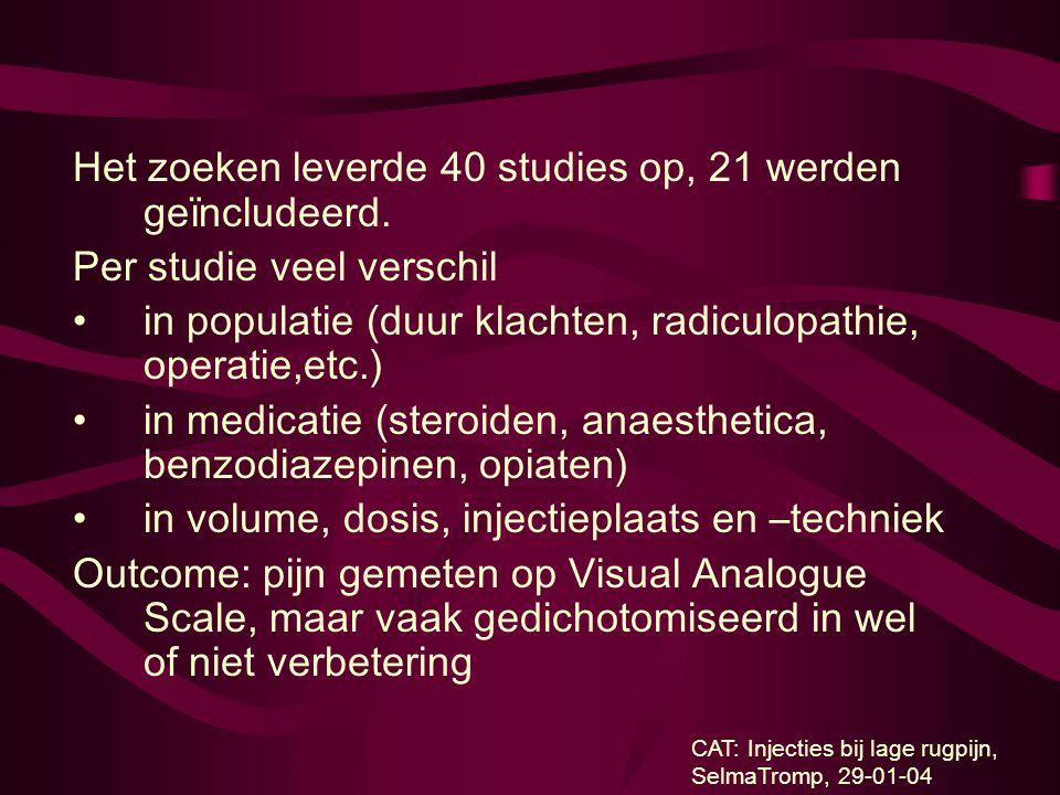 Het zoeken leverde 40 studies op, 21 werden geïncludeerd.