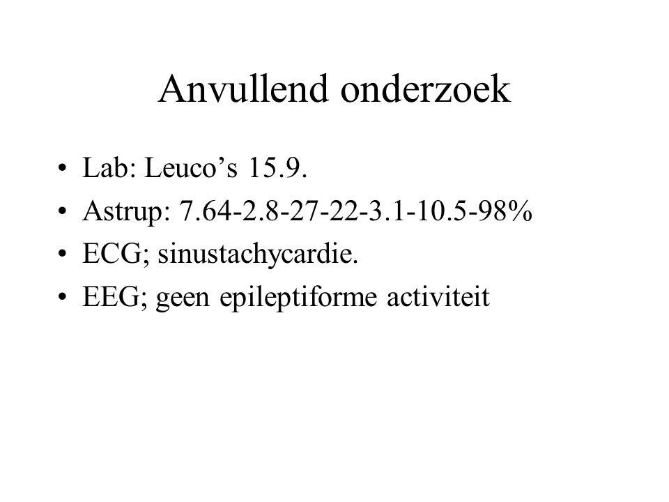 Anvullend onderzoek Lab: Leuco's 15.9.
