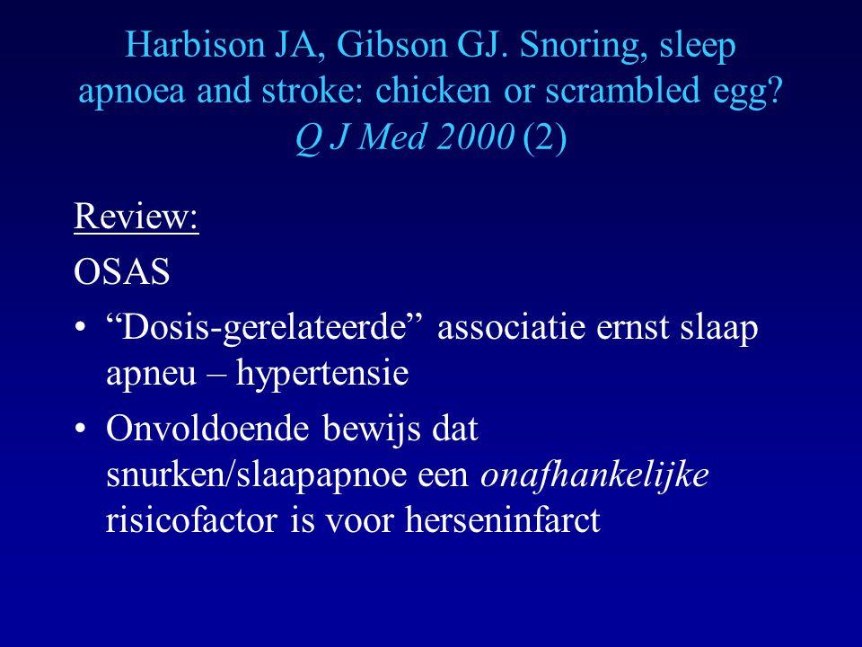 Dosis-gerelateerde associatie ernst slaap apneu – hypertensie