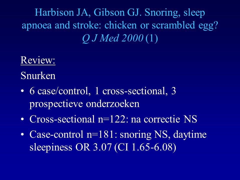 6 case/control, 1 cross-sectional, 3 prospectieve onderzoeken