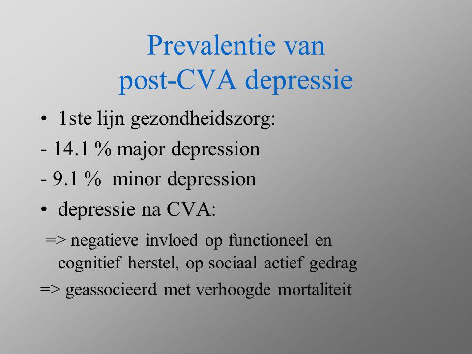 Prevalentie van post-CVA depressie