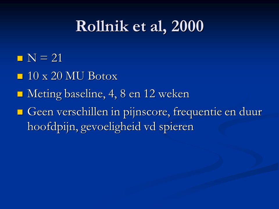 Rollnik et al, 2000 N = 21 10 x 20 MU Botox