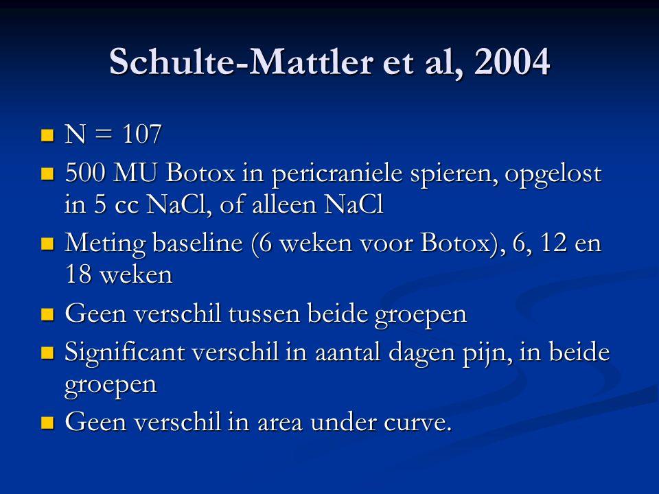 Schulte-Mattler et al, 2004 N = 107