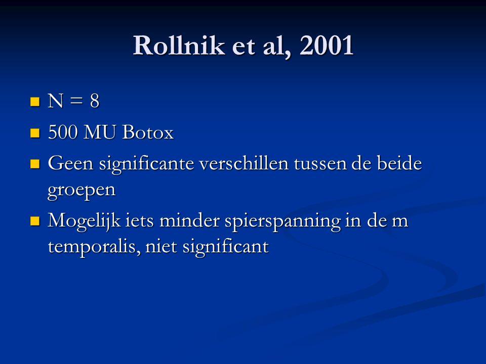 Rollnik et al, 2001 N = 8 500 MU Botox