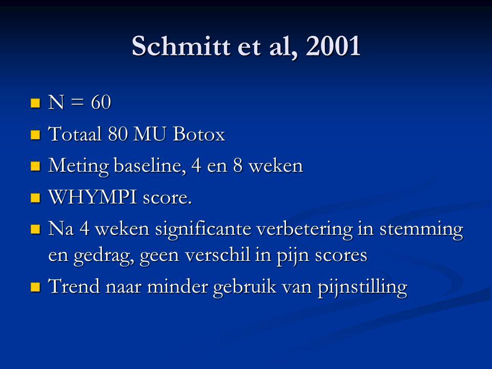 Schmitt et al, 2001 N = 60 Totaal 80 MU Botox