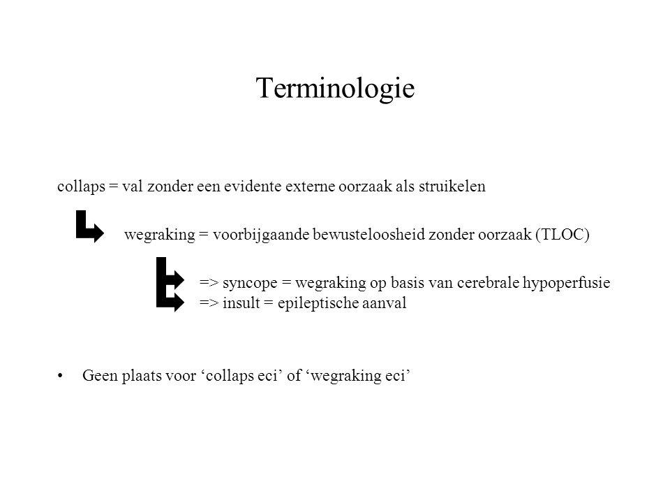 Terminologie collaps = val zonder een evidente externe oorzaak als struikelen. wegraking = voorbijgaande bewusteloosheid zonder oorzaak (TLOC)