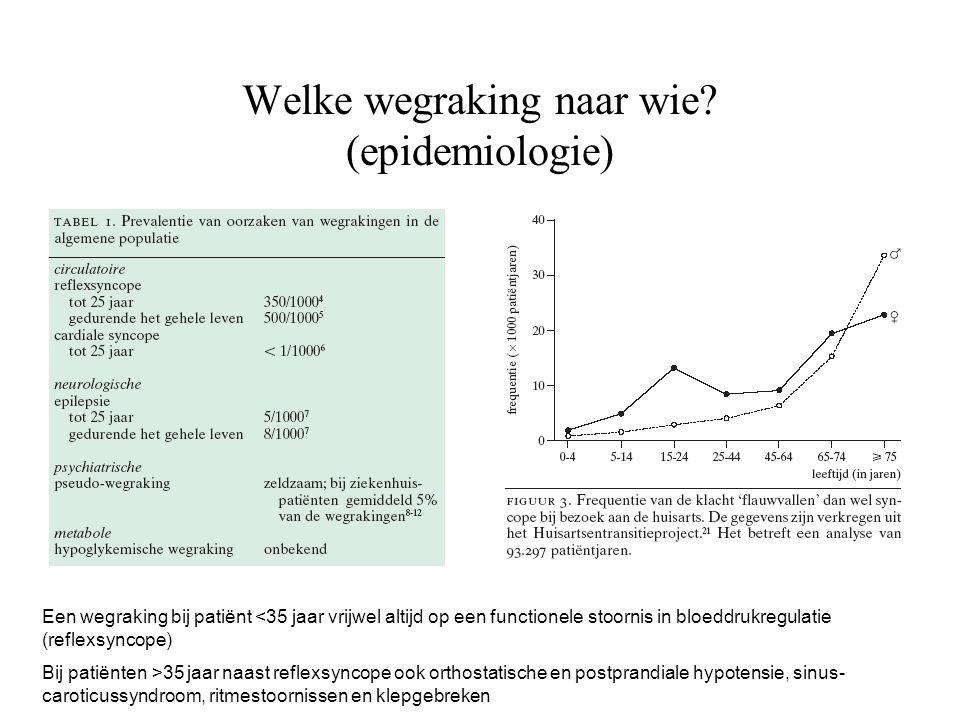 Welke wegraking naar wie (epidemiologie)