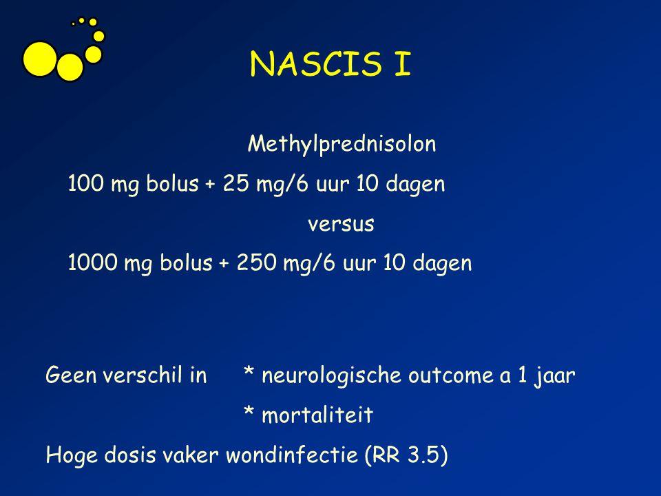 NASCIS I Methylprednisolon 100 mg bolus + 25 mg/6 uur 10 dagen versus