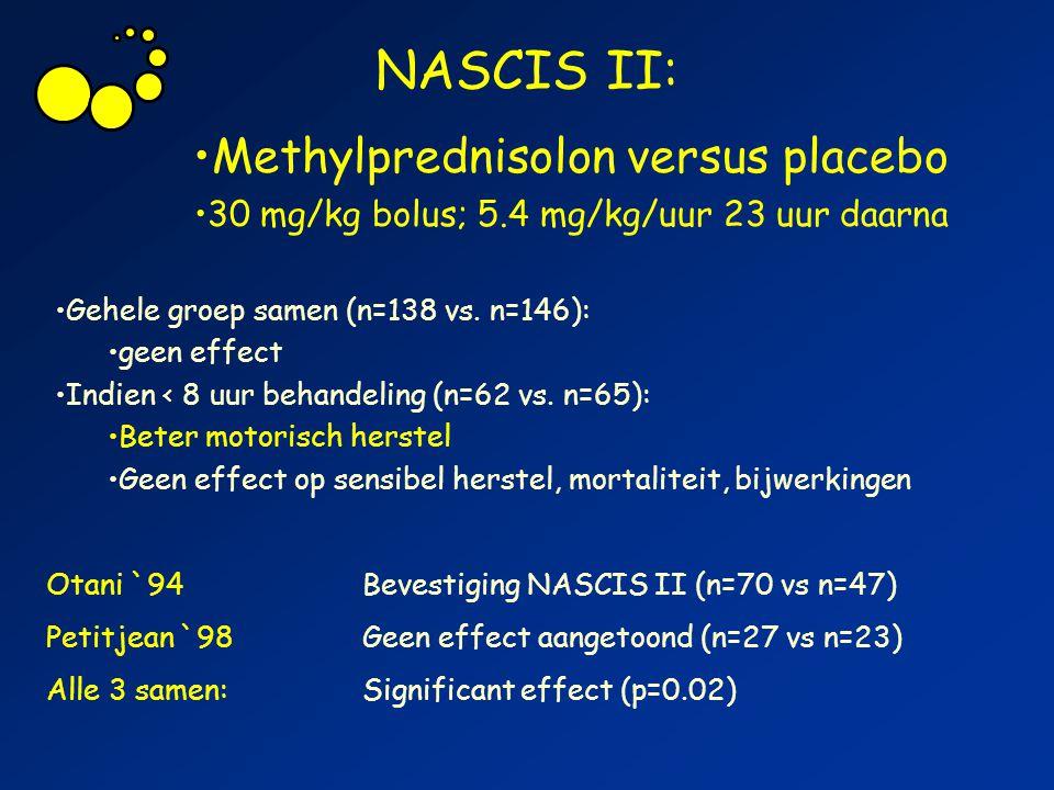 NASCIS II: Methylprednisolon versus placebo