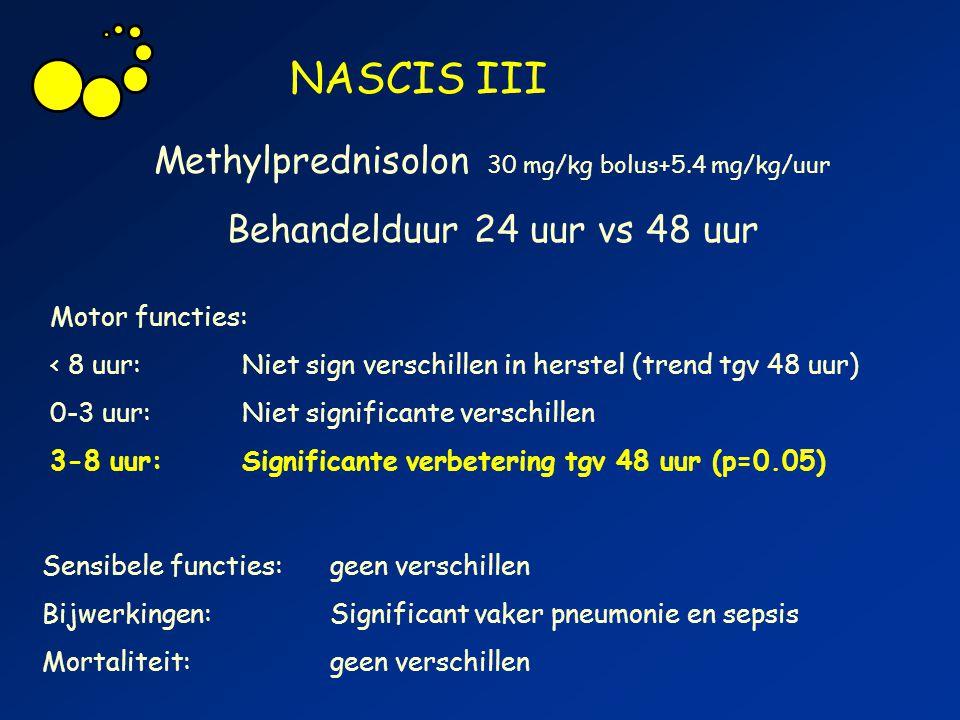 NASCIS III Methylprednisolon 30 mg/kg bolus+5.4 mg/kg/uur