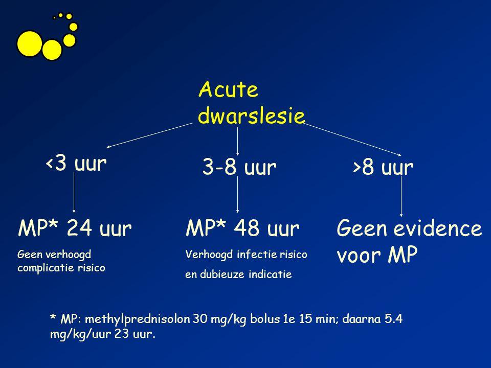 Acute dwarslesie <3 uur MP* 24 uur >8 uur Geen evidence voor MP