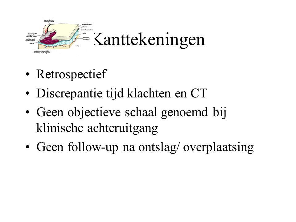 Kanttekeningen Retrospectief Discrepantie tijd klachten en CT