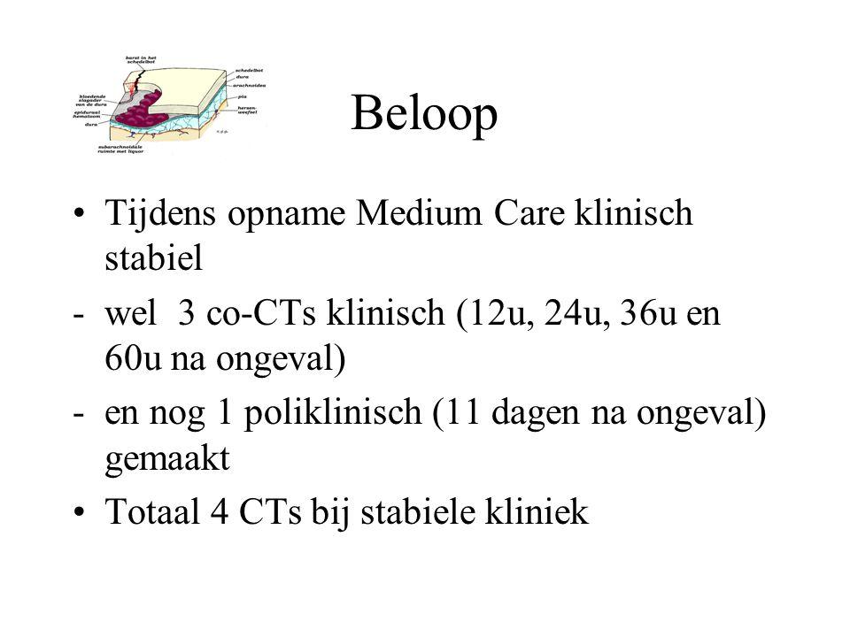 Beloop Tijdens opname Medium Care klinisch stabiel