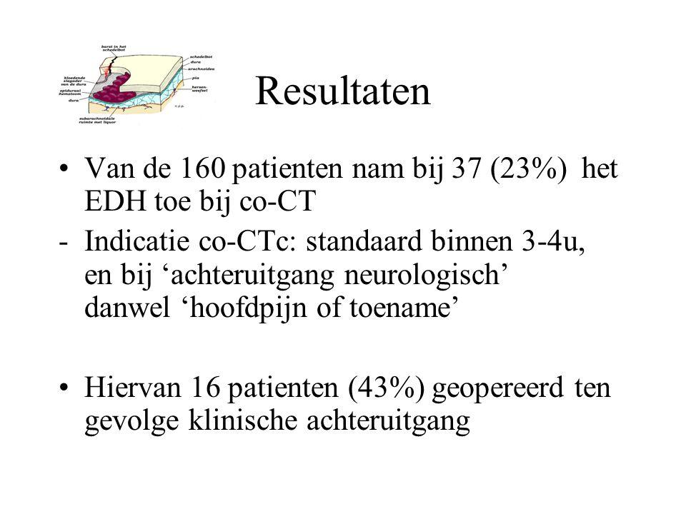 Resultaten Van de 160 patienten nam bij 37 (23%) het EDH toe bij co-CT