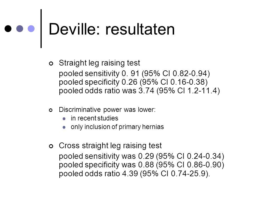 Deville: resultaten Straight leg raising test