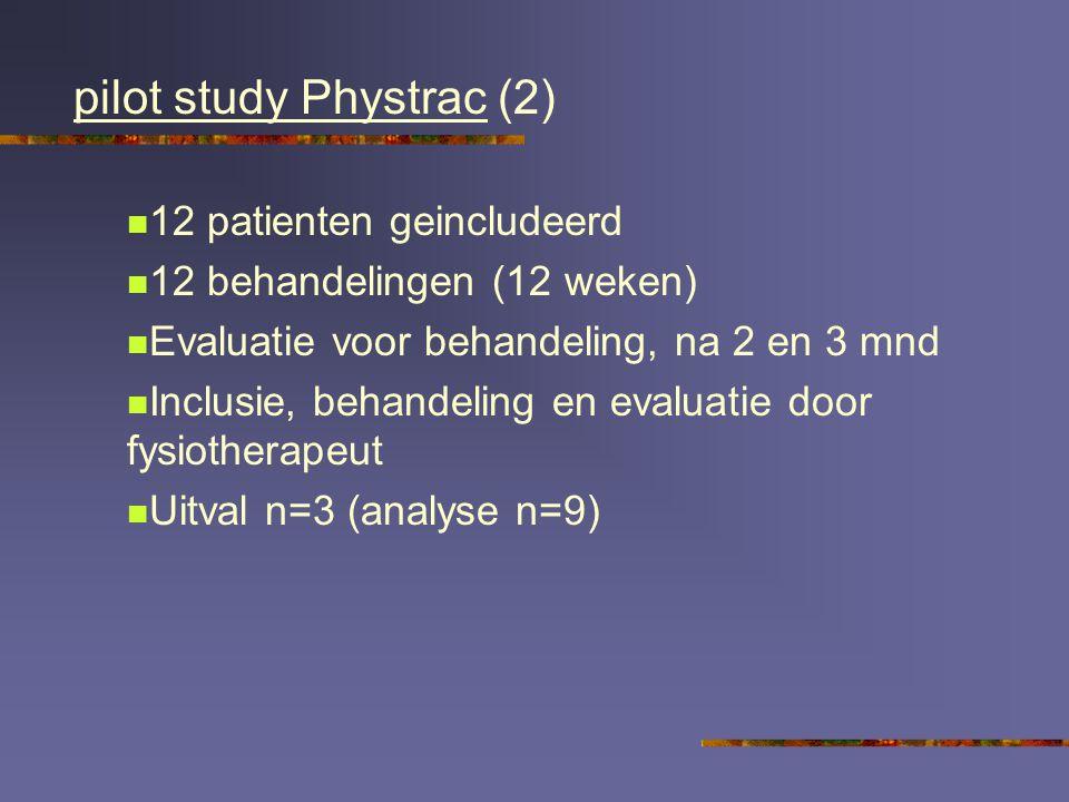 pilot study Phystrac (2)