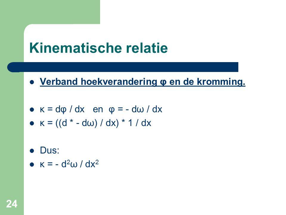 Kinematische relatie Verband hoekverandering φ en de kromming.