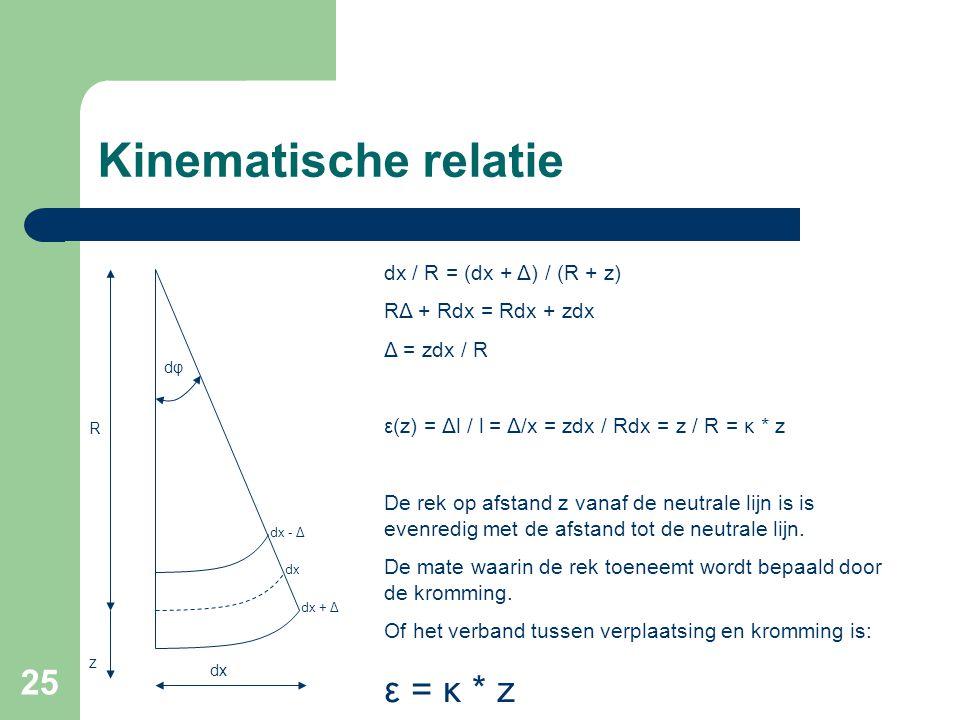 Kinematische relatie ε = κ * z dx / R = (dx + Δ) / (R + z)