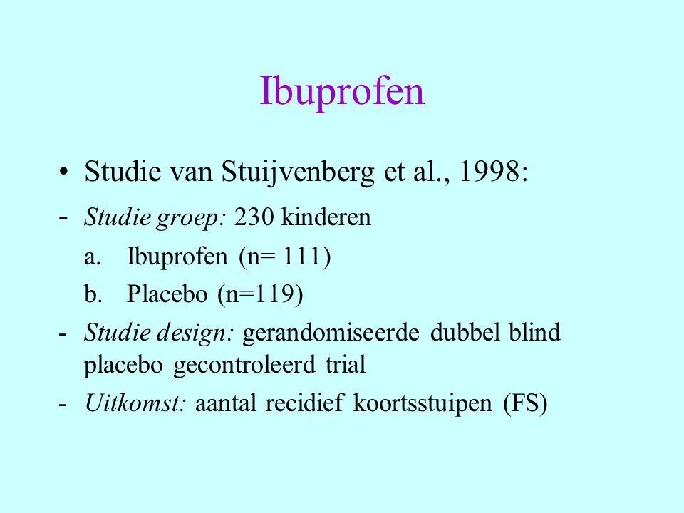 Ibuprofen Studie van Stuijvenberg et al., 1998: