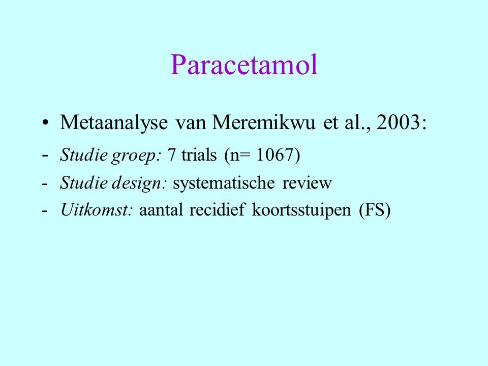 Paracetamol Metaanalyse van Meremikwu et al., 2003: