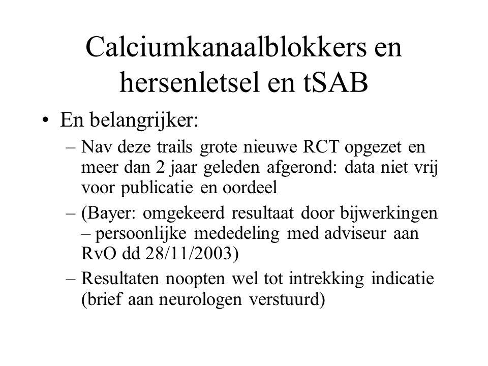 Calciumkanaalblokkers en hersenletsel en tSAB
