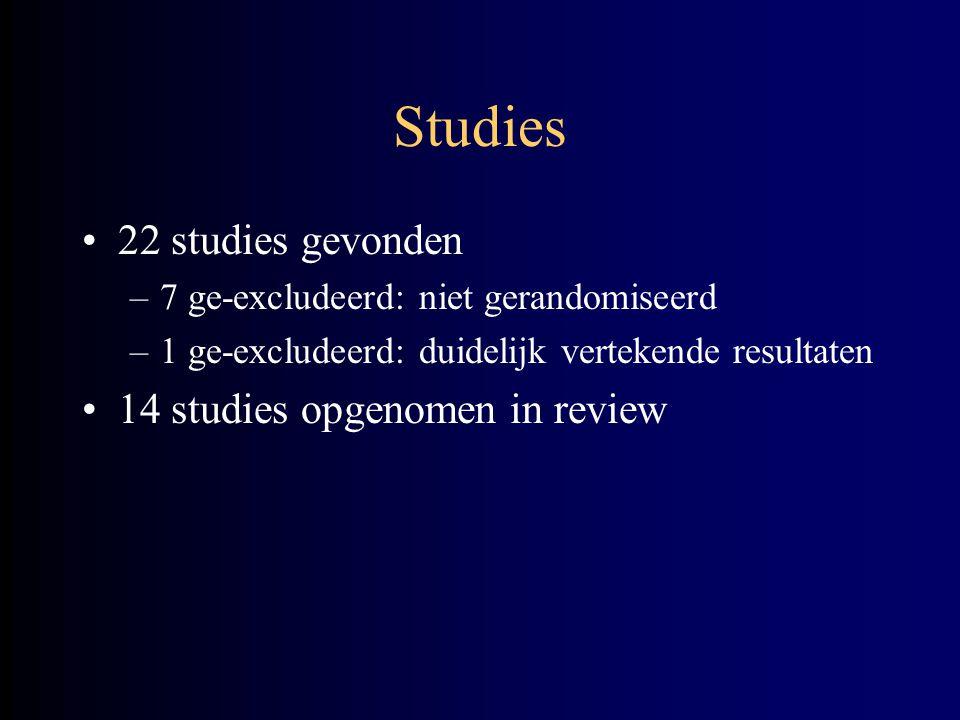 Studies 22 studies gevonden 14 studies opgenomen in review