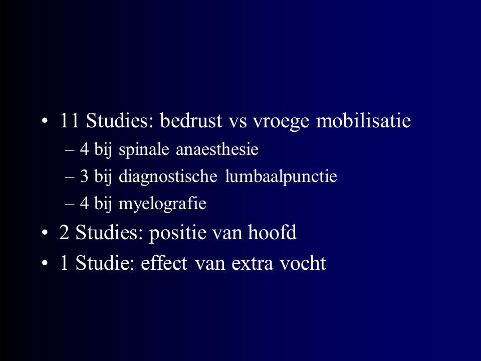 11 Studies: bedrust vs vroege mobilisatie