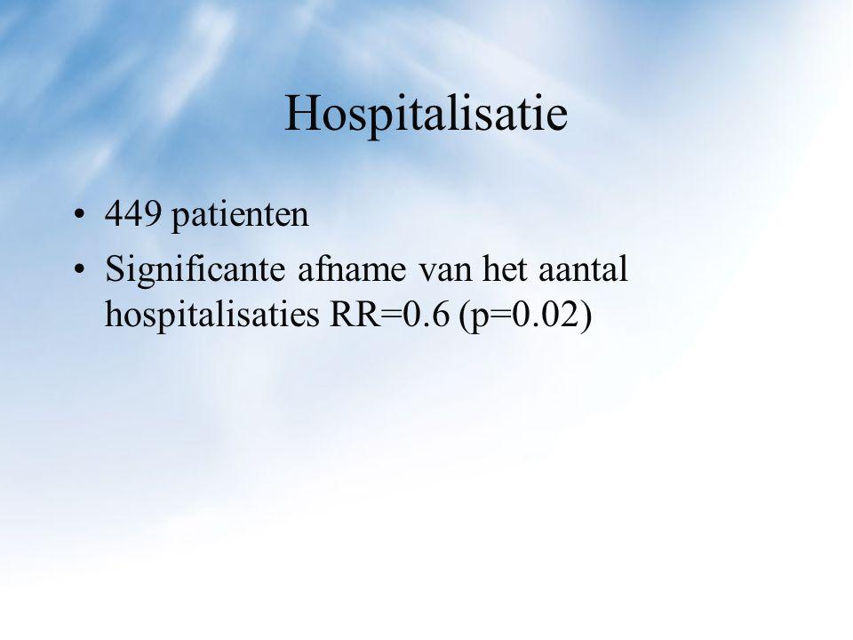 Hospitalisatie 449 patienten
