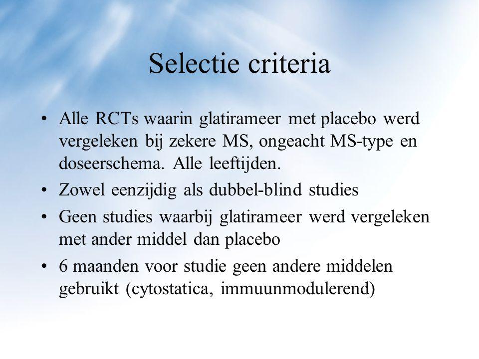 Selectie criteria Alle RCTs waarin glatirameer met placebo werd vergeleken bij zekere MS, ongeacht MS-type en doseerschema. Alle leeftijden.