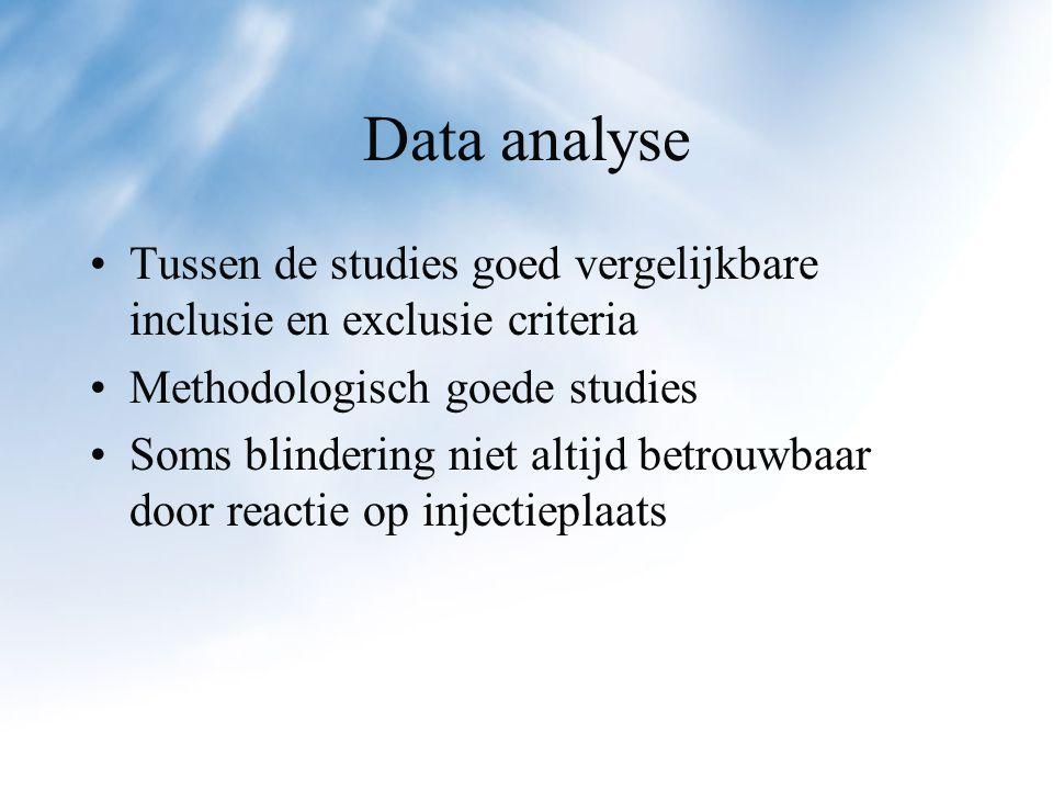Data analyse Tussen de studies goed vergelijkbare inclusie en exclusie criteria. Methodologisch goede studies.