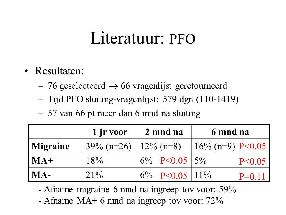 Literatuur: PFO Resultaten: