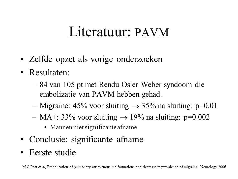 Literatuur: PAVM Zelfde opzet als vorige onderzoeken Resultaten: