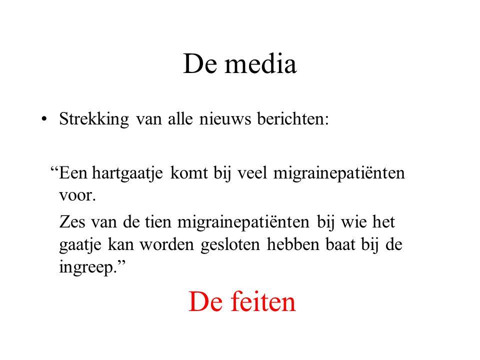 De media De feiten Strekking van alle nieuws berichten: