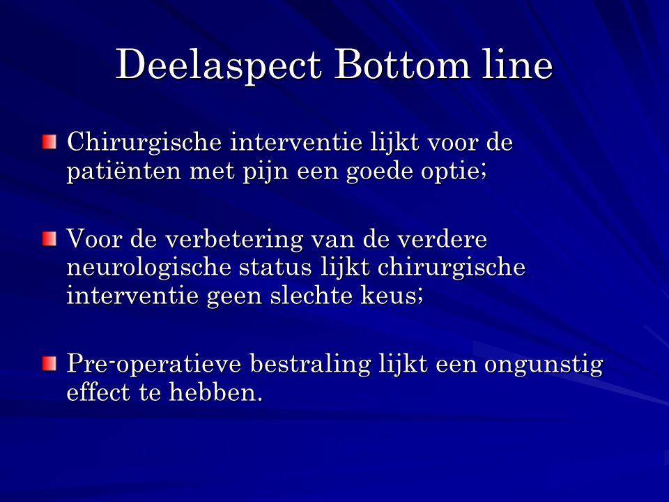 Deelaspect Bottom line