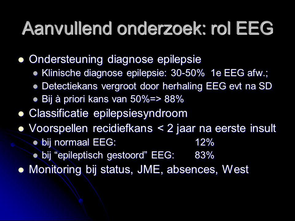 Aanvullend onderzoek: rol EEG