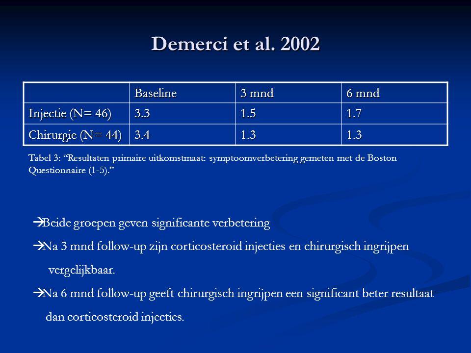 Demerci et al. 2002 Baseline 3 mnd 6 mnd Injectie (N= 46) 3.3 1.5 1.7