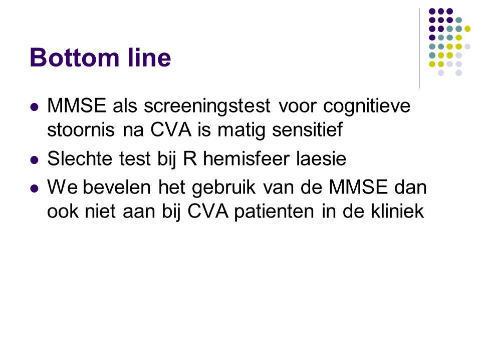 Bottom line MMSE als screeningstest voor cognitieve stoornis na CVA is matig sensitief. Slechte test bij R hemisfeer laesie.