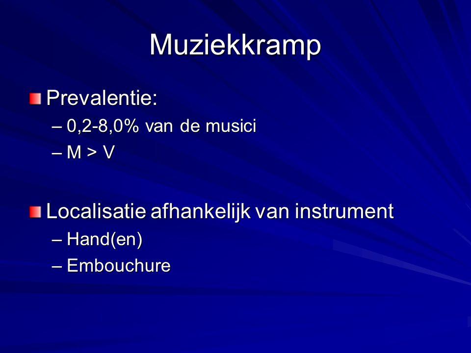 Muziekkramp Prevalentie: Localisatie afhankelijk van instrument