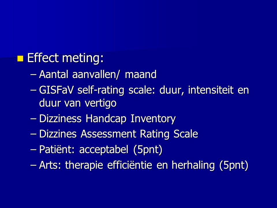 Effect meting: Aantal aanvallen/ maand