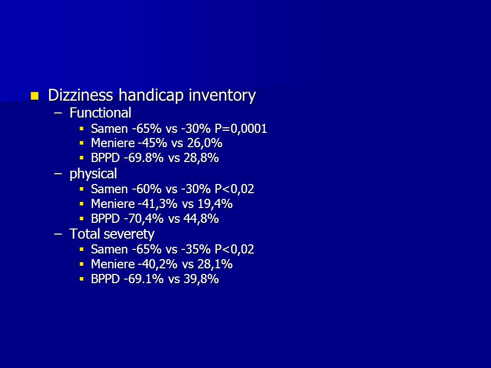 Dizziness handicap inventory