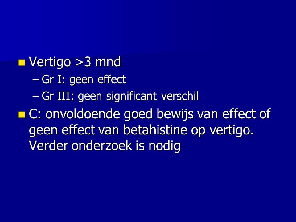 Vertigo >3 mnd Gr I: geen effect. Gr III: geen significant verschil.