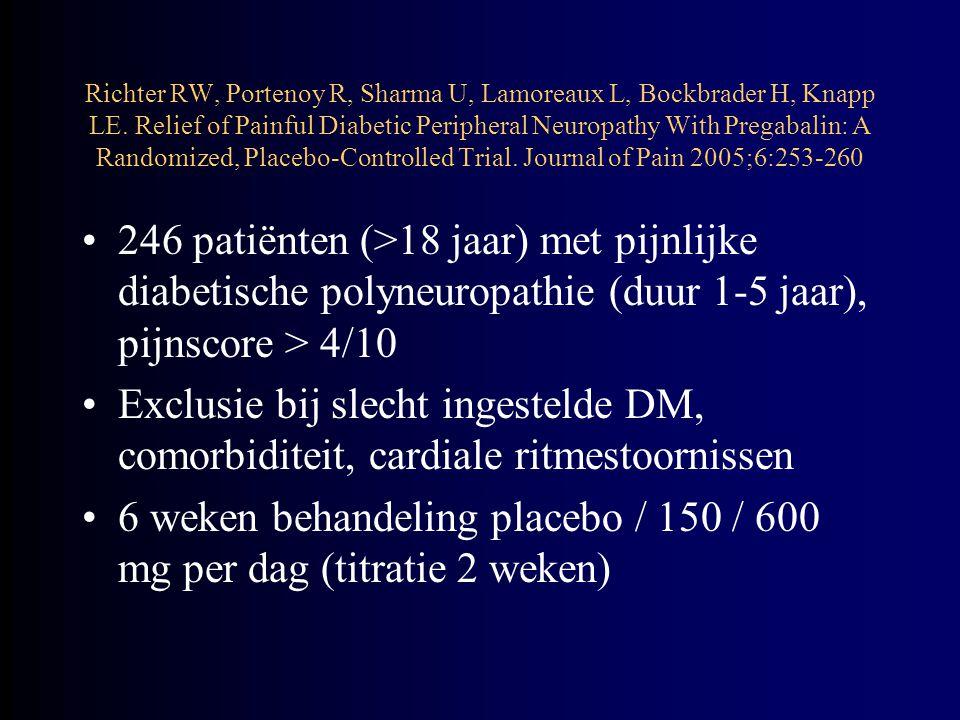 6 weken behandeling placebo / 150 / 600 mg per dag (titratie 2 weken)