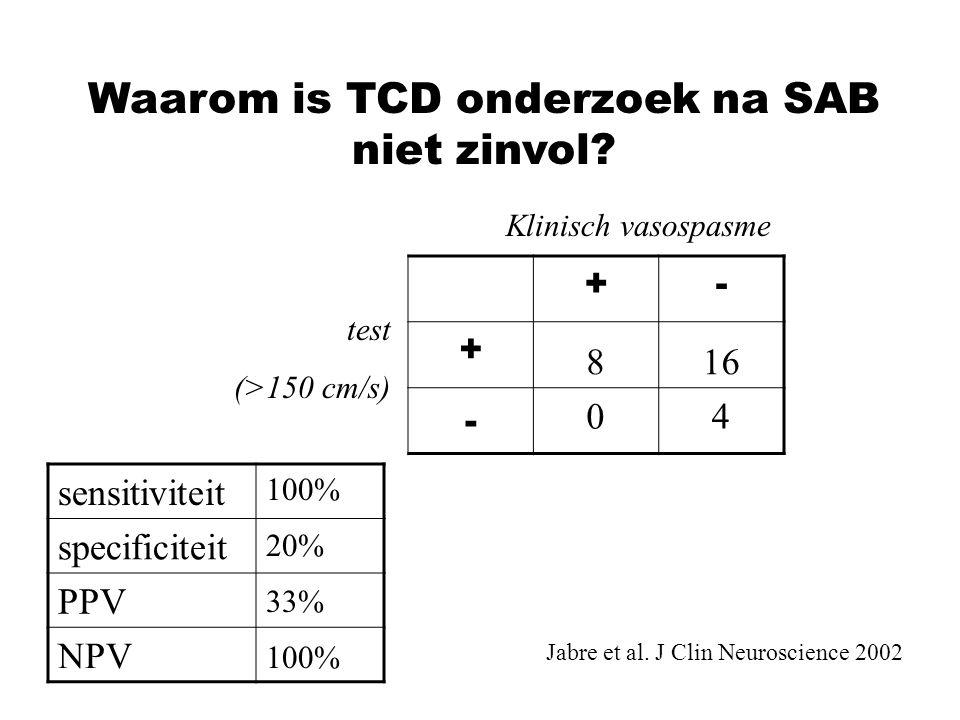 Waarom is TCD onderzoek na SAB niet zinvol