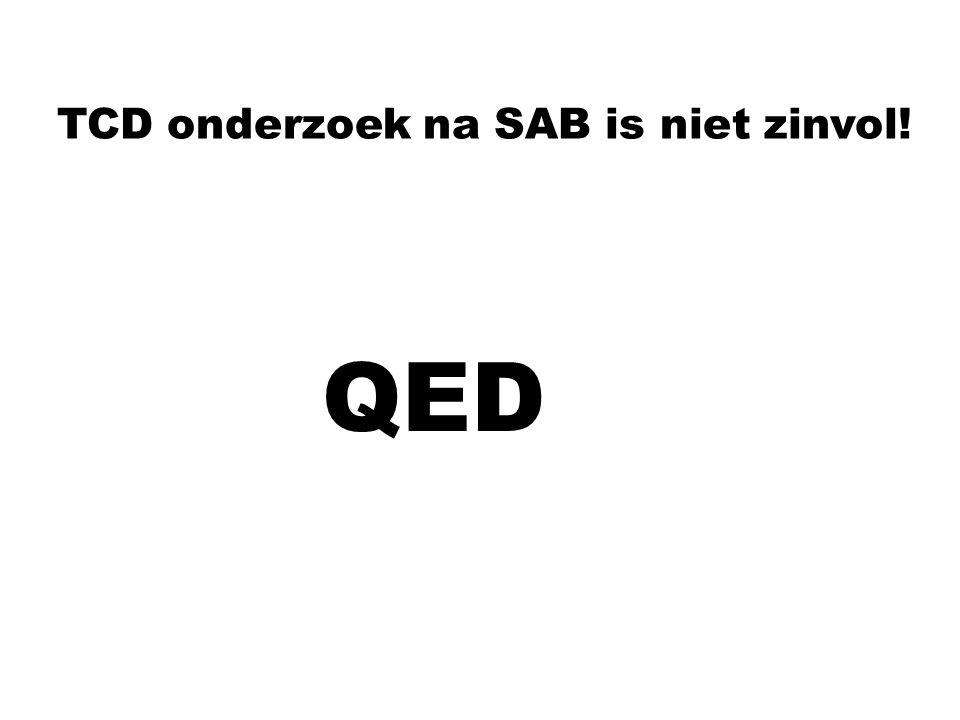 TCD onderzoek na SAB is niet zinvol!