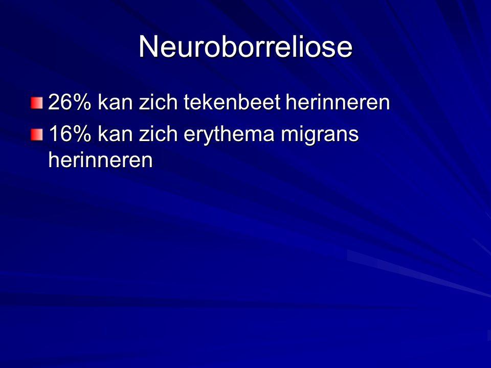 Neuroborreliose 26% kan zich tekenbeet herinneren