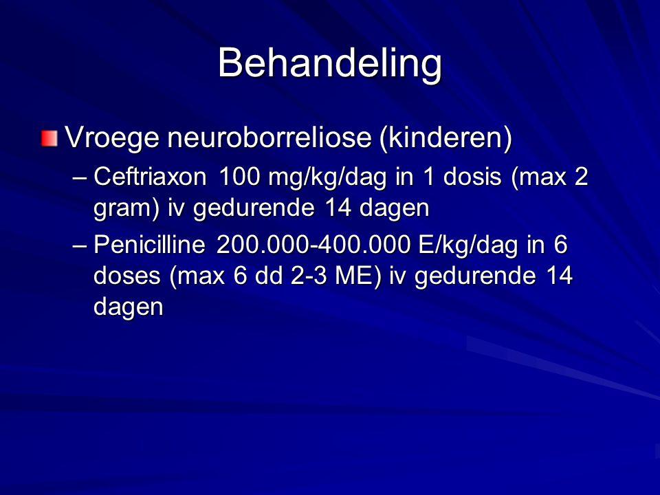 Behandeling Vroege neuroborreliose (kinderen)