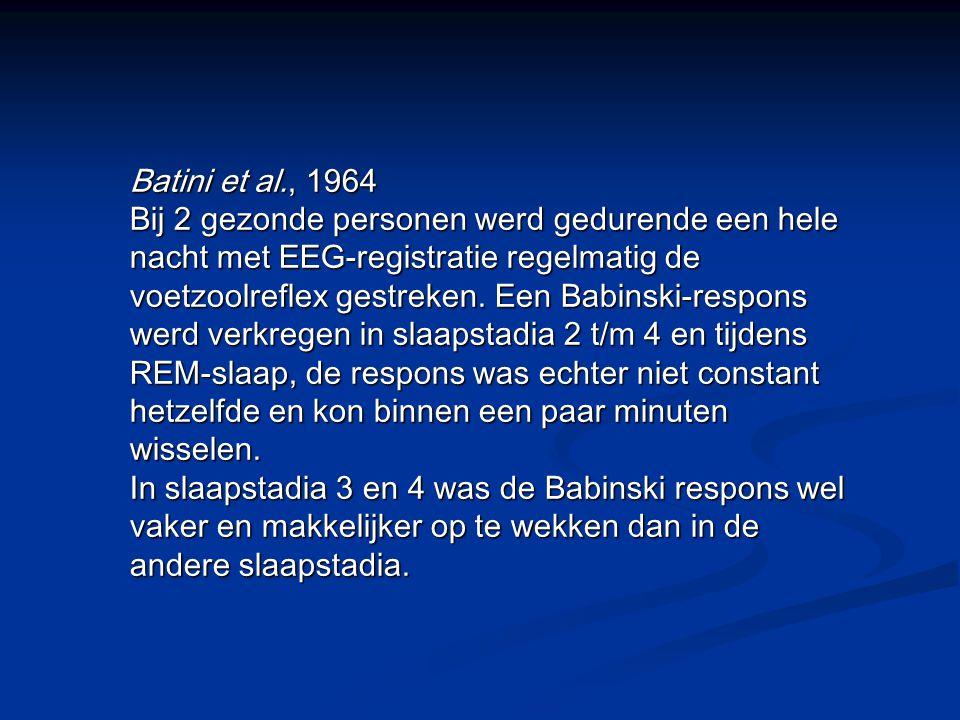 Batini et al., 1964