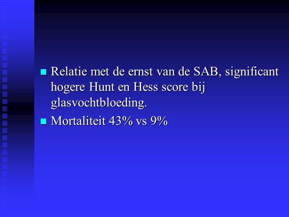 Relatie met de ernst van de SAB, significant hogere Hunt en Hess score bij glasvochtbloeding.
