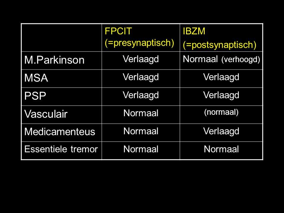 M.Parkinson MSA PSP Vasculair Medicamenteus FPCIT (=presynaptisch)