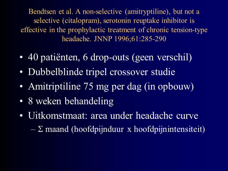 40 patiënten, 6 drop-outs (geen verschil)